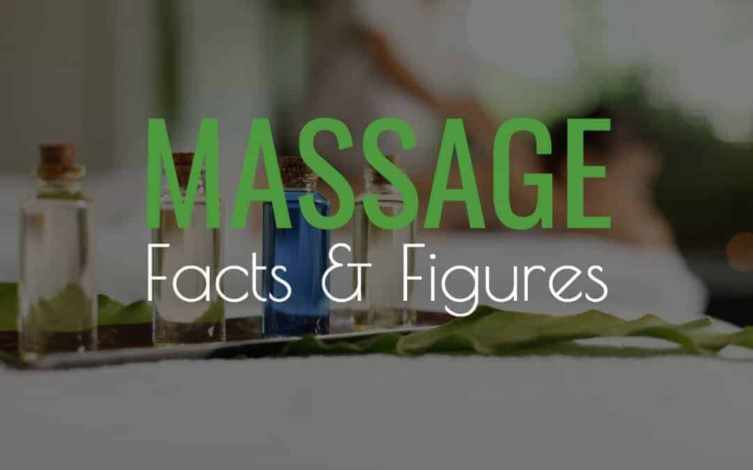 Massage Therapy: Facts & Figures Infographic